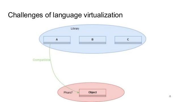 Challenges of language virtualization 8