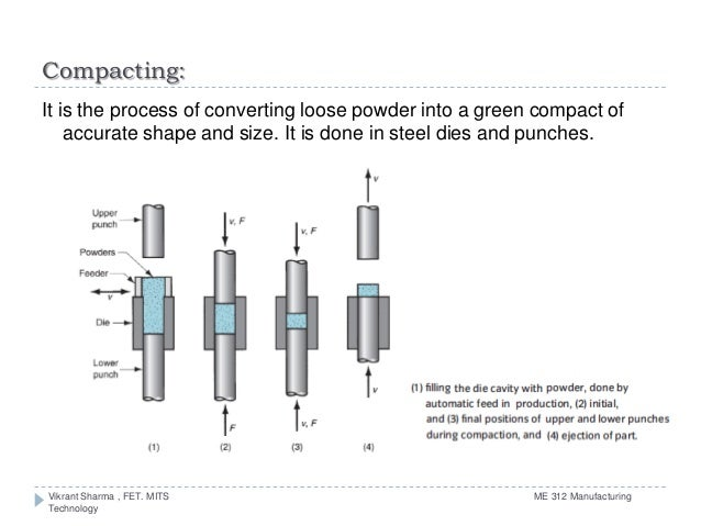 5. powder metallurgy