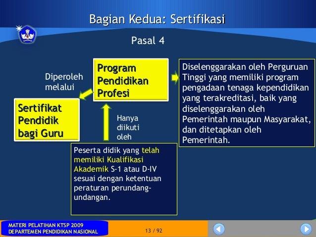 MATERI PELATIHAN KTSP 2009DEPARTEMEN PENDIDIKAN NASIONALMATERI PELATIHAN KTSP 2009DEPARTEMEN PENDIDIKAN NASIONAL 13 / 92Ba...
