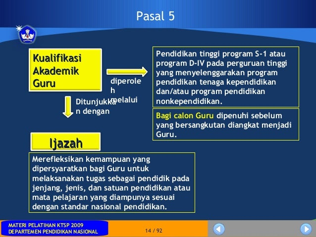 MATERI PELATIHAN KTSP 2009DEPARTEMEN PENDIDIKAN NASIONALMATERI PELATIHAN KTSP 2009DEPARTEMEN PENDIDIKAN NASIONAL 14 / 92Pa...