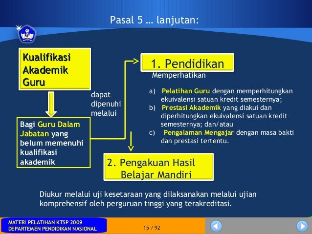 MATERI PELATIHAN KTSP 2009DEPARTEMEN PENDIDIKAN NASIONALMATERI PELATIHAN KTSP 2009DEPARTEMEN PENDIDIKAN NASIONAL 15 / 92Pa...
