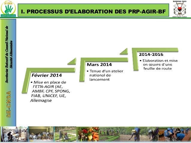 État de la mise en œuvre des « Priorités résilience pays » (PRP-AGIR) au Burkina Faso Slide 3