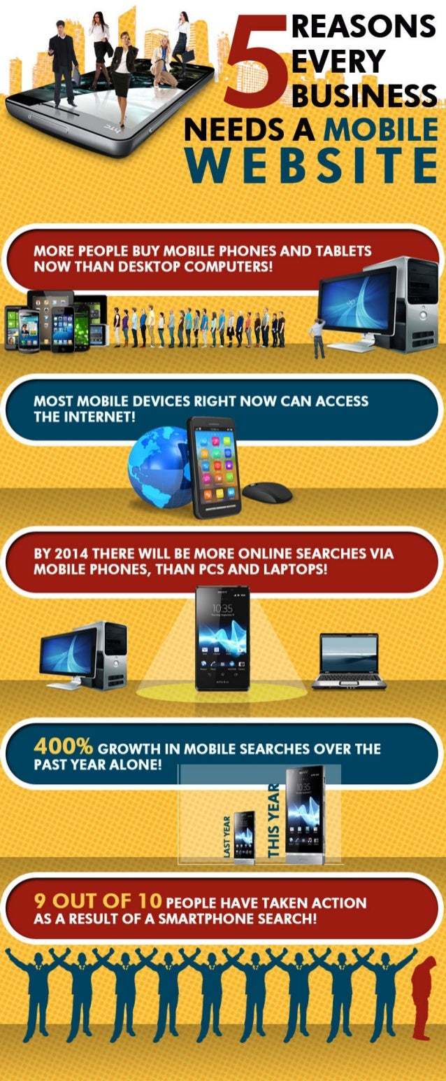 5 Reasons Your Biz Needs a Mobile Site