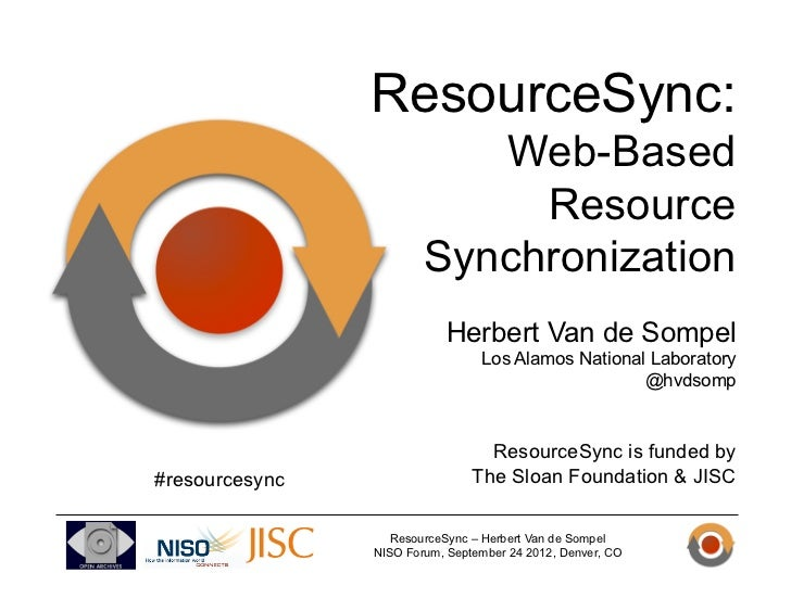 ResourceSync:                           Web-Based                             Resource                        Synchronizat...