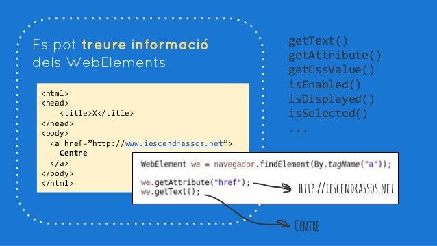 How To Highlight Element Using Selenium WebDriver