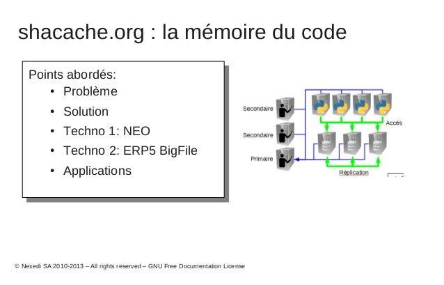 shacache.org : la mémoire du code    Points abordés:       ●  Problème           ●   Solution           ●   Techno 1: NEO ...