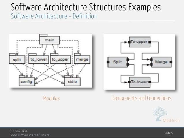 ... Software Architecture   Definition; 5.