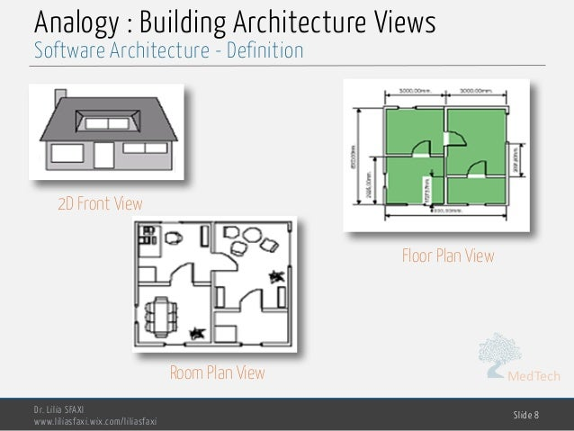 Software engineering chp5 software architecture for Home architecture analogy