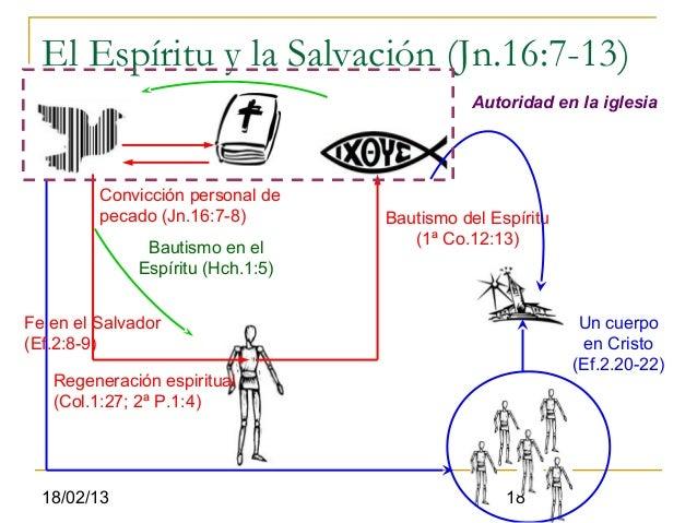 El Espíritu y la Salvación (Jn.16:7-13)                                              Autoridad en la iglesia         Convi...