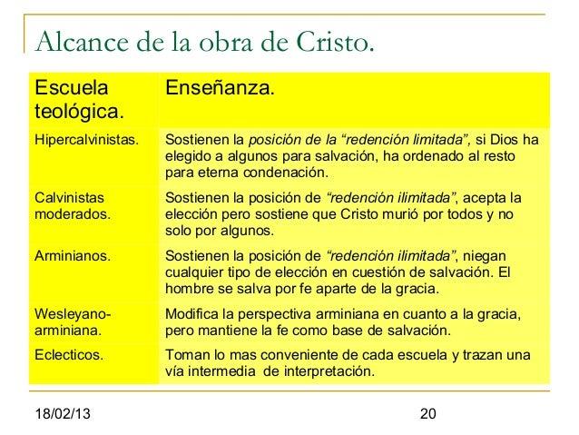 """Alcance de la obra de Cristo.Escuela             Enseñanza.teológica.Hipercalvinistas.   Sostienen la posición de la """"rede..."""