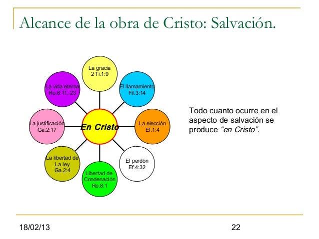 Alcance de la obra de Cristo: Salvación.                            La gracia                             2 Ti.1:9        ...