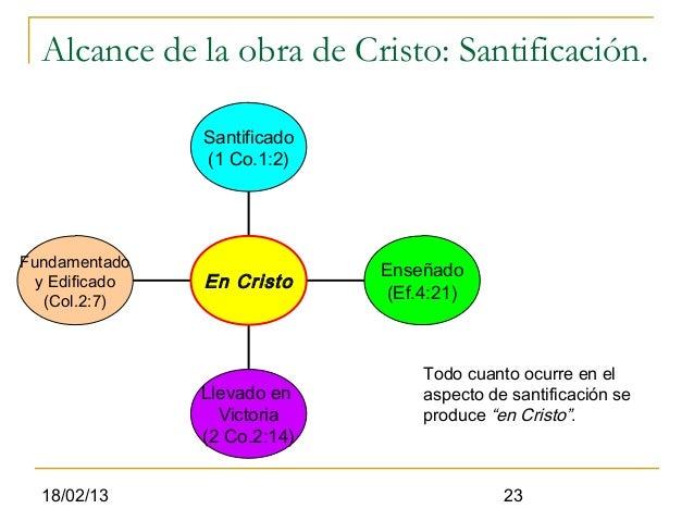 Alcance de la obra de Cristo: Santificación.                Santificado                (1 Co.1:2)Fundamentado             ...