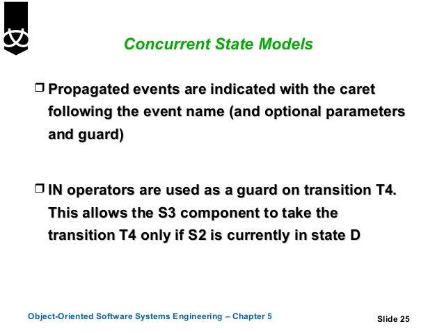 5ate Diagrams