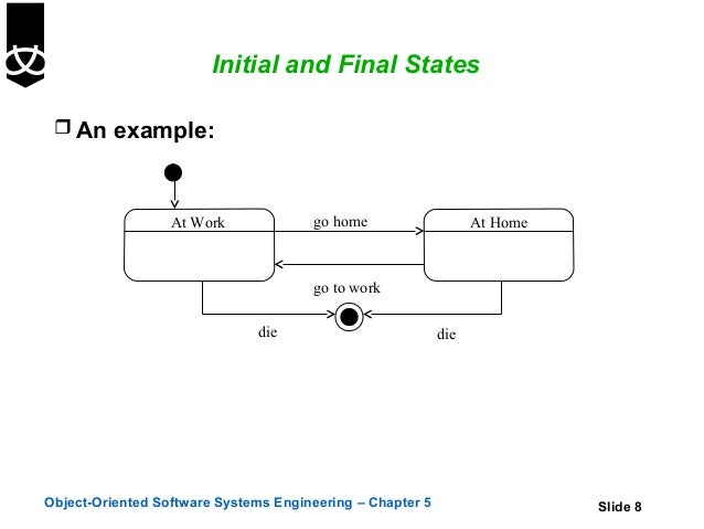 Superb 5 State Diagrams Wiring Database Numdin4X4Andersnl