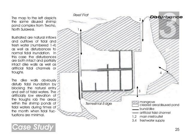 5 step-emr-manual