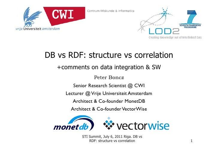 DB vs RDF: structure vs correlation   +comments on data integration & SW                   Peter Boncz        Senior Resea...