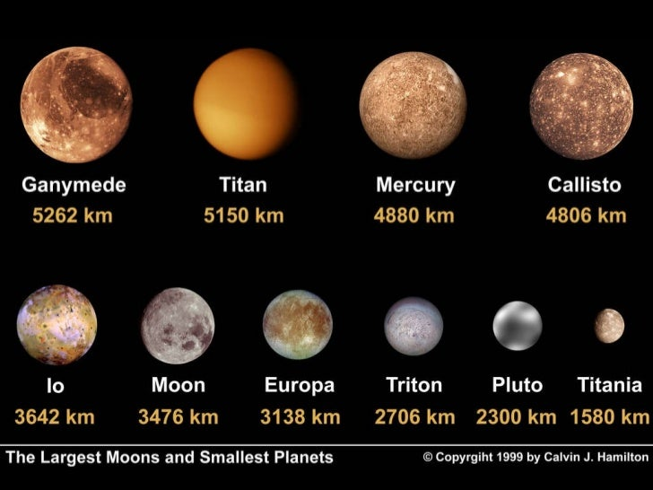 number of outer planets - photo #8