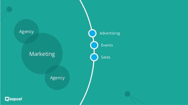 5 Things You Need to Know About Marketing-Driven Customer Experience Slide 3