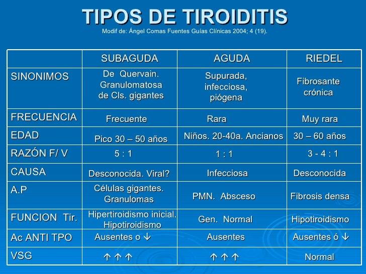 5 tiroiditis for Tipos de toldos para balcones
