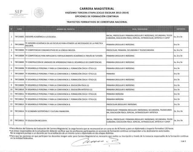 CARRERA MAGISTERIAl  SEP ~~  VIGÉSIMO TERCERA ETAPA (CICLO ESCOLAR 2013-2014)  ¡·Rl T'RI4 IH  OPCIONES DE FORMACIÓN CONTIN...