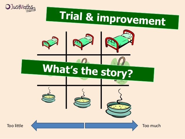 Image result for trial and improvement
