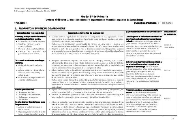 Documento detrabajo enprocesode validación Elaborado porla Dirección deEducación Primaria-DIGEBR 1 Grado: 5o de Primaria U...