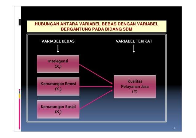 bestämma variabel skala