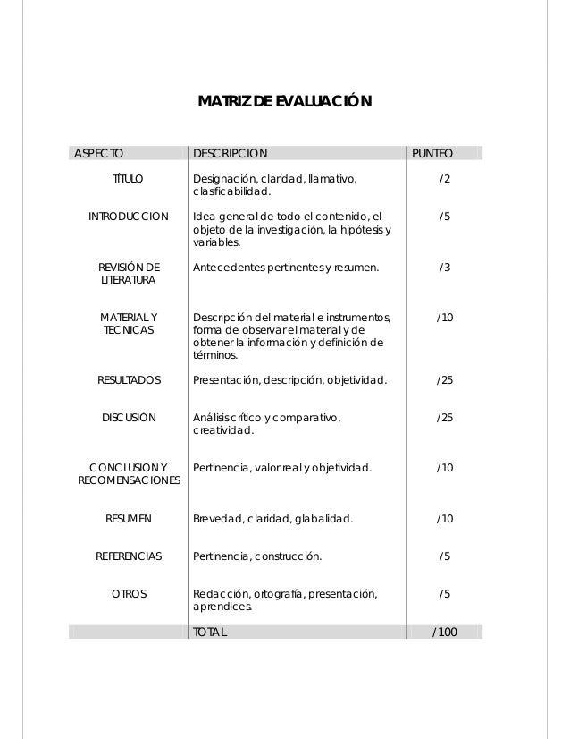 MATRIZ DE EVALUACIÓN ASPECTO DESCRIPCION PUNTEO TÍTULO INTRODUCCION REVISIÓN DE LITERATURA MATERIAL Y TECNICAS RESULTADOS ...