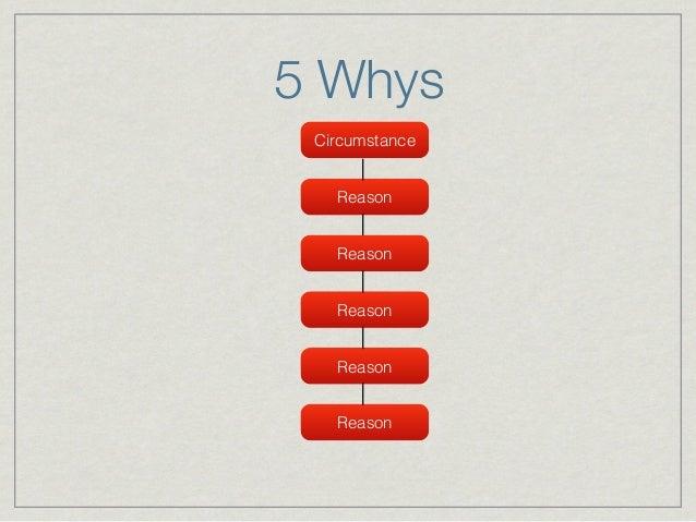 5 Whys Circumstance Reason Reason Reason Reason Reason