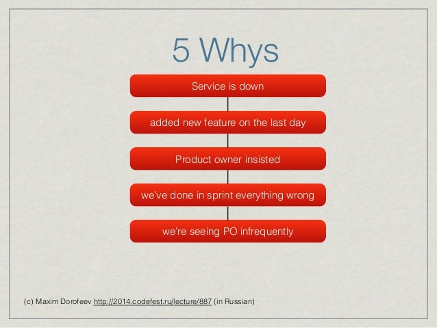 5 Whys Service is down added new feature on the last day Product owner insisted we've done in sprint everything wrong we'r...