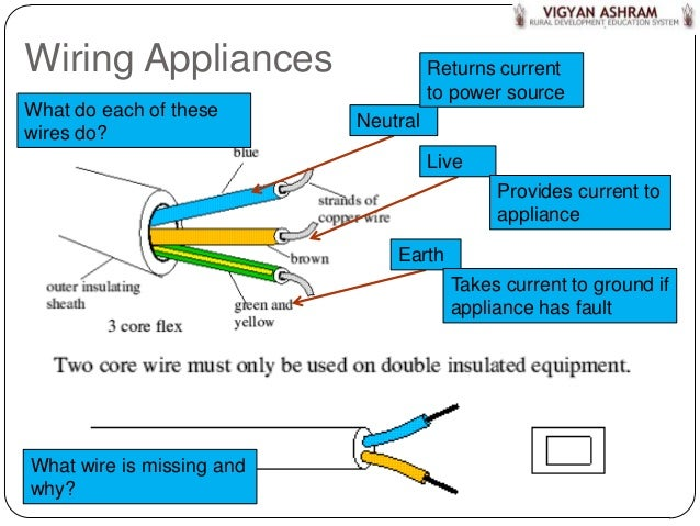 Perfect Which Wire Is Live Illustration - Electrical Diagram Ideas ...