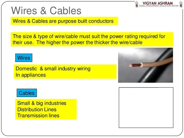 Types of electrical wires and their sizes wire center wiring part 3 wires cables rh slideshare net 50 amp wire size chart mcm wire sizes keyboard keysfo Image collections