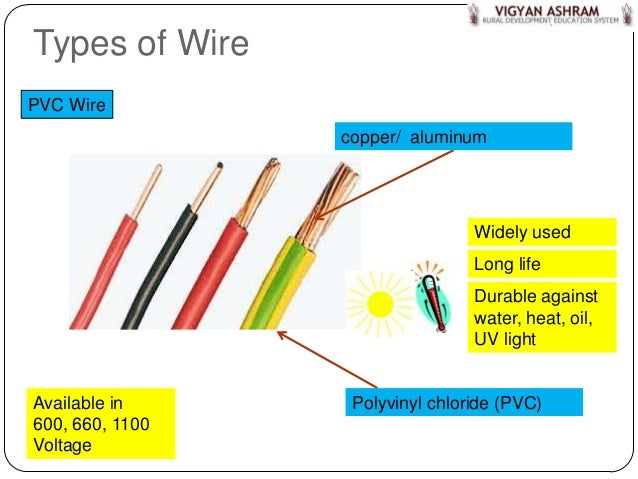 Types of wires used in electrical wiring wire center wiring part 3 wires cables rh slideshare net led electrical wiring led electrical wiring freerunsca Gallery