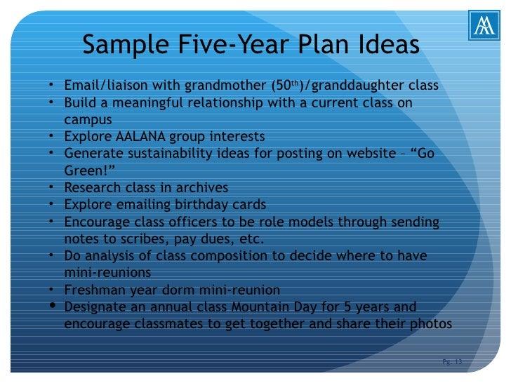 5 year goal plan template - alumnae five year plan
