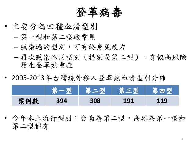 2015年台灣登革熱疫情:疫情現況、臨床診治及防治政策20150916 Slide 3