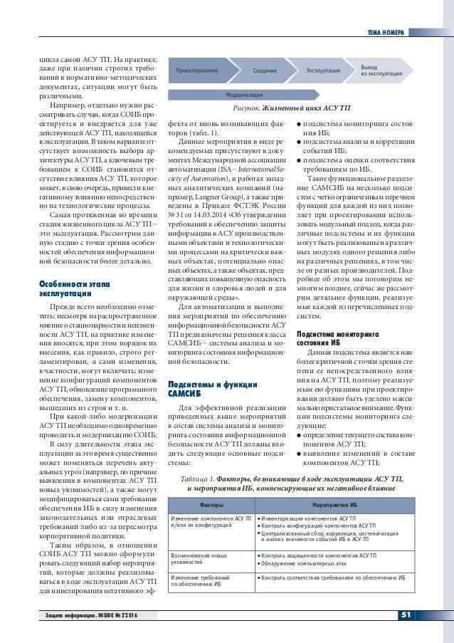 Обеспечение информационной безопасности при эксплуатации АСУ ТП Slide 2