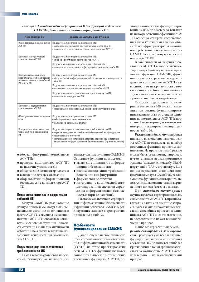 Обеспечение информационной безопасности при эксплуатации АСУ ТП Slide 3