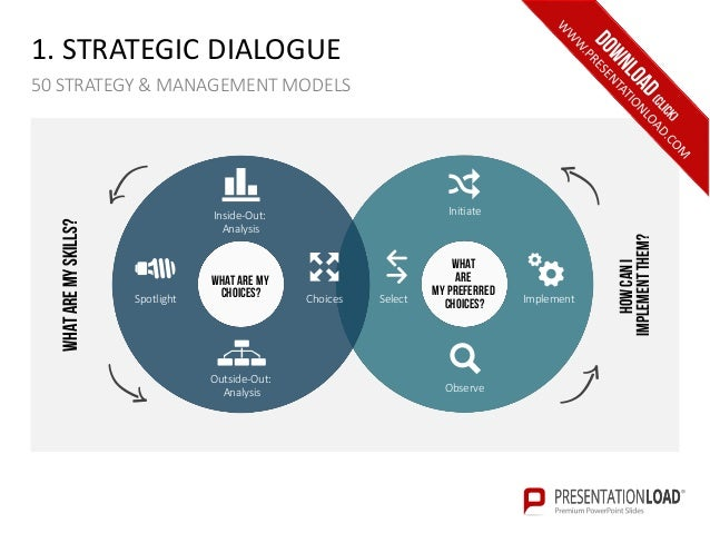 strategic management and possesses good customer It is further stated that strategic management's increasing  with the strong customer base around the  com/strategic-management-case-study-of-airbus.