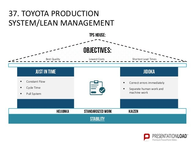 stability strategy of toyota This article focuses on the issue why there is a need for stability strategy in management and how it helps to manage business risks.