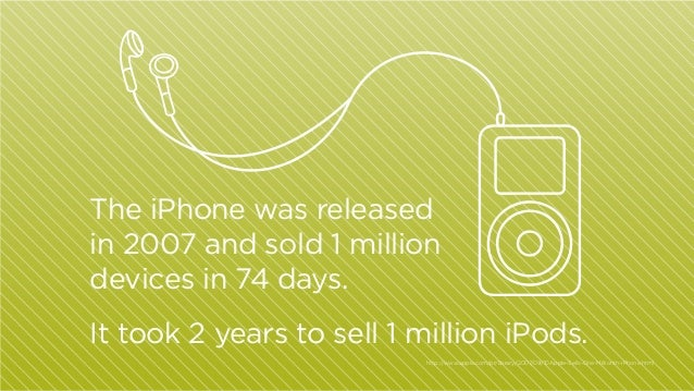 The iPhone was released in 2007 and sold 1 million devices in 74 days. It took 2 years to sell 1 million iPods. http:/ /ww...