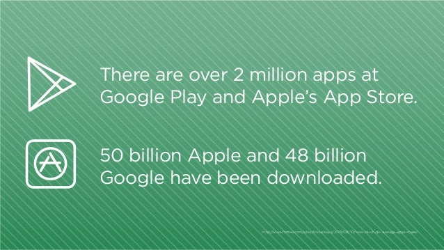There are over 2 million apps at Google Play and Apple's App Store. 50 billion Apple and 48 billion Google have been downl...