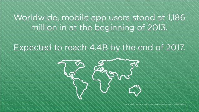 Worldwide, mobile app users stood at 1,186 million in at the beginning of 2013. Expected to reach 4.4B by the end of 2017....