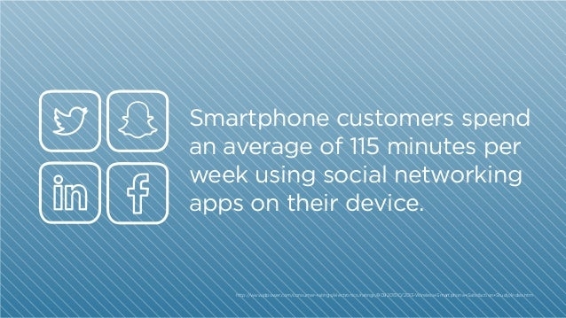 Smartphone customers spend an average of 115 minutes per week using social networking apps on their device.  http:/ /www.j...