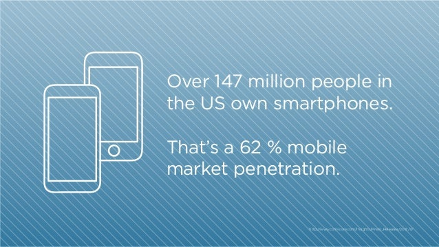 Over 147 million people in the US own smartphones. That's a 62 % mobile market penetration.  http:/ /www.comscore.com/Insi...