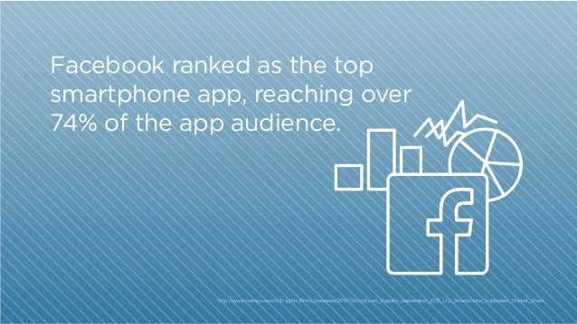 Wi-Fi  Facebook ranked as the top smartphone app, reaching over Wi-Fi 01 74% ofWi-Fi 02 app audience. the Ask to Join Netw...