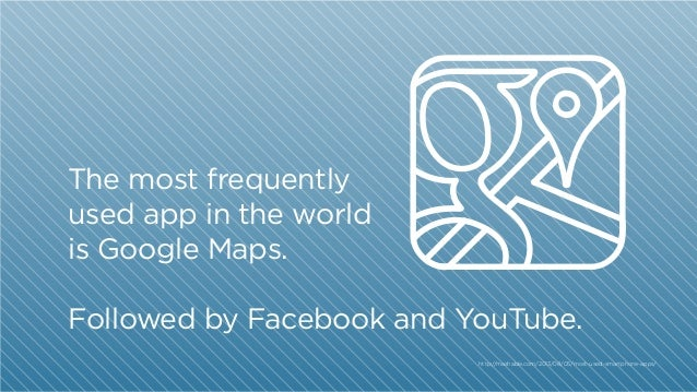 The most frequently used app in the world is Google Maps. Followed by Facebook and YouTube. http:/ /mashable.com/2013/08/0...