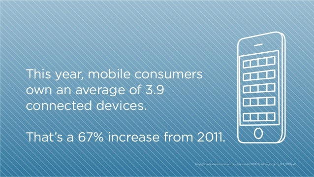 This year, mobile consumers own an average of 3.9 connected devices. That's a 67% increase from 2011. http:/ /www.jiwire.c...