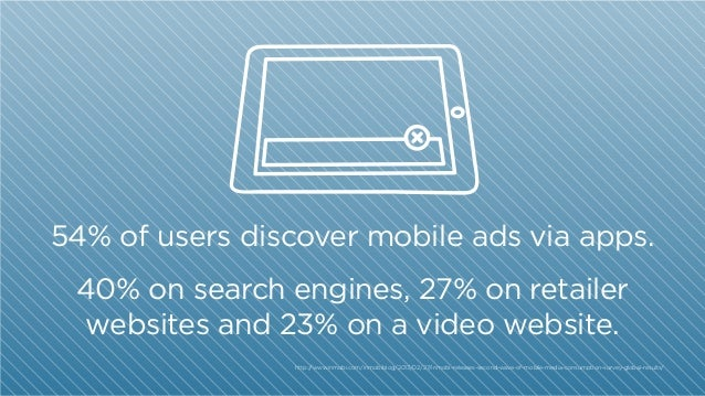 54% of users discover mobile ads via apps. 40% on search engines, 27% on retailer websites and 23% on a video website. htt...