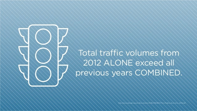 Wi-Fi  Wi-Fi 01 Wi-Fi 02  Total traffic volumes from 2012 ALONE exceed all previous years COMBINED. Ask to Join Networks  ...