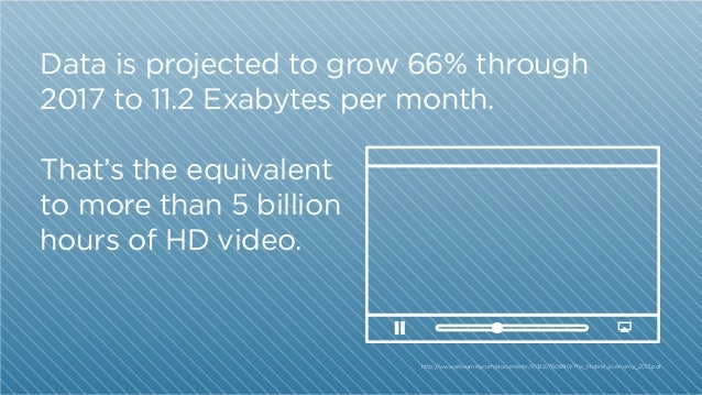Data is projected to grow 66% through 2017 to 11.2 Exabytes per month. That's the equivalent to more than 5 billion hours ...